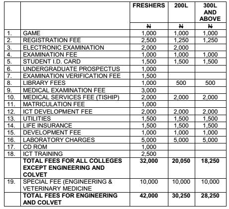 funaab sch fees 20142015
