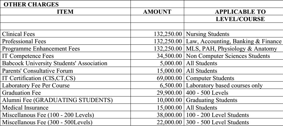 Babcock University School Fees Schedule 2014/2015 Out | SCHOOLGISTBLOG