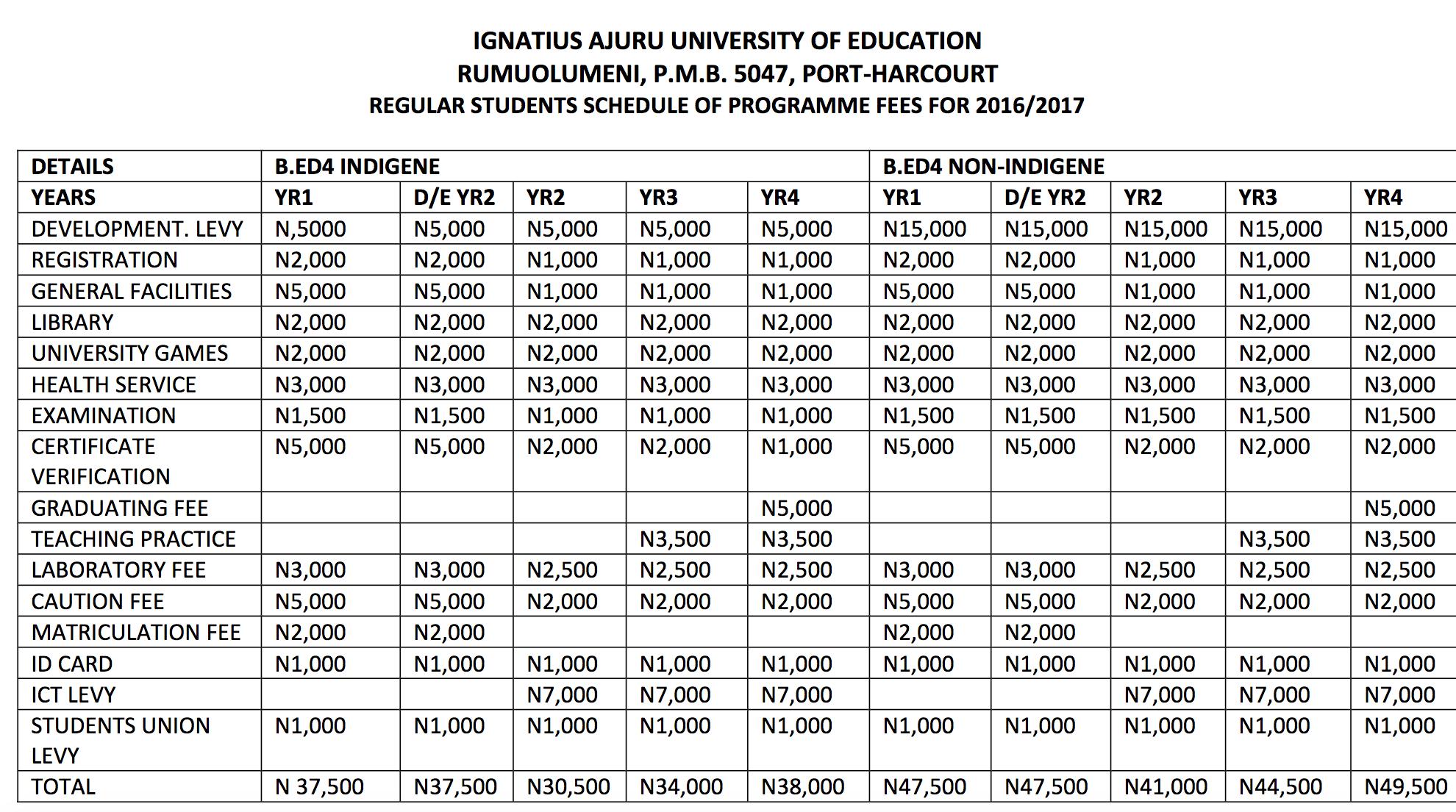 IAUE School Fees Schedule